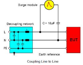 EMC surge testing
