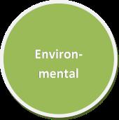 environmental_testing