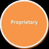 proprietary_testing
