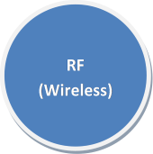 wireless RF testing bluetooth zigbee transmitter certification