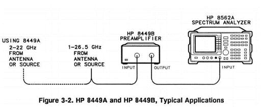 RF_pre_amplifier