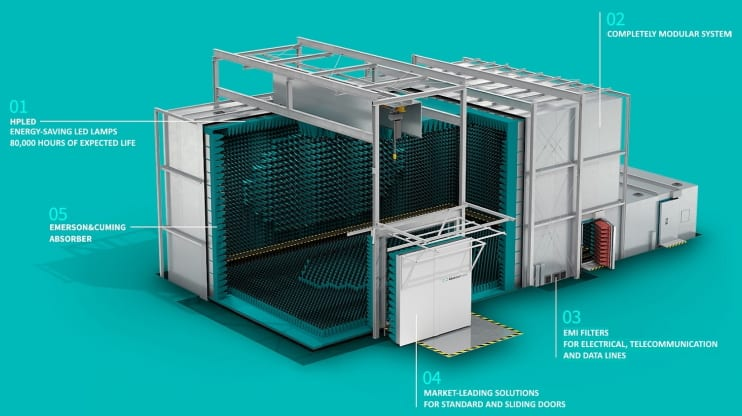 antenna measurement chamber construction